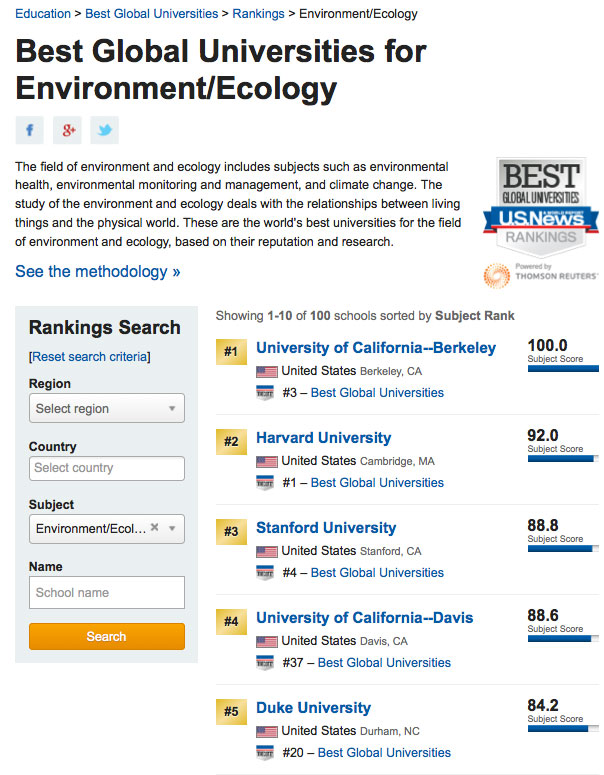 Screenshot of the ranking of best programs in Environmental Ecology